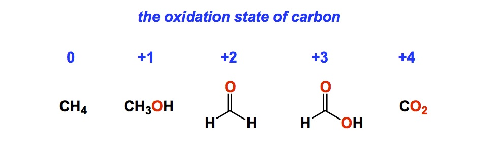 Counting oxidation states amphoteros
